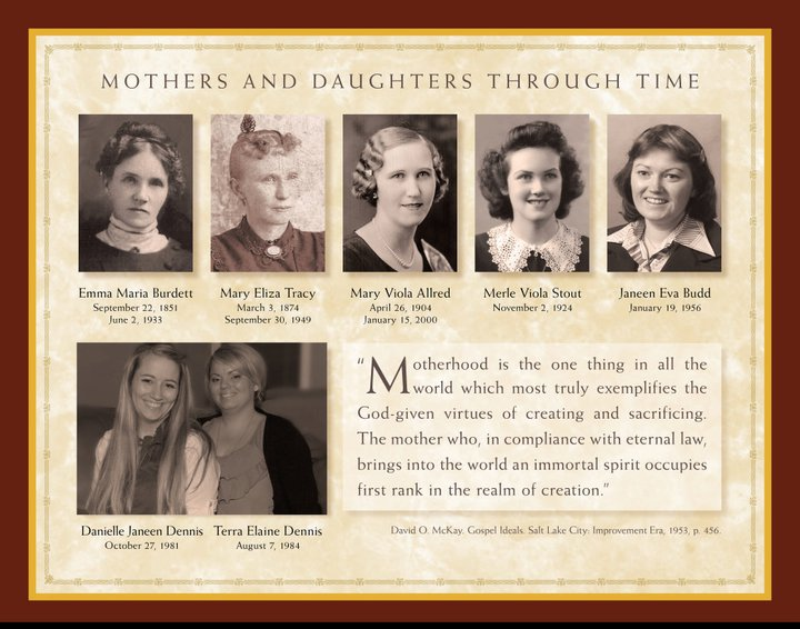 Family Storytelling, Mother's Day, Genealogy